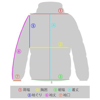 サイズの図り方とそれぞれの名称
