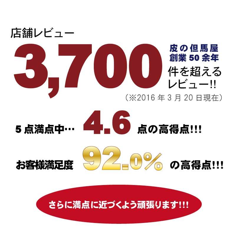 3700件を超えるレビュー お客様満足度92%